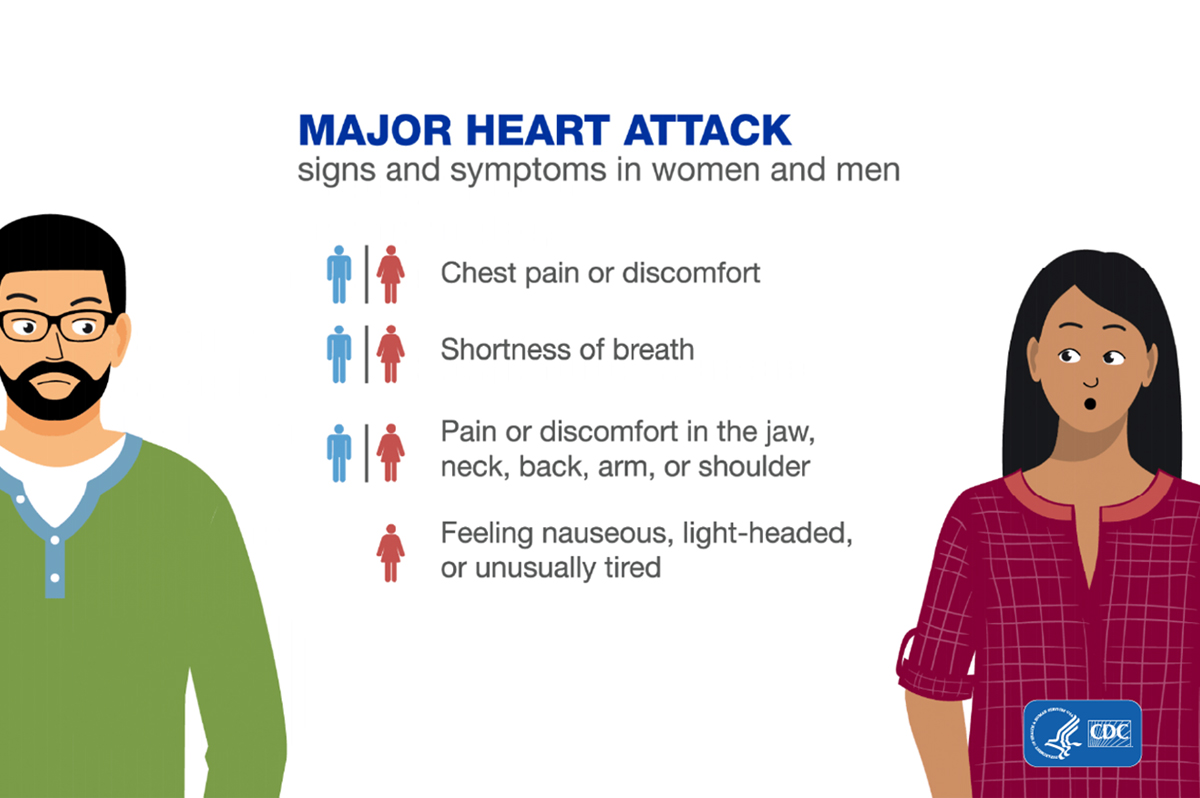Heart-Attack-Symptoms-Risk-and-Recovery.jpg